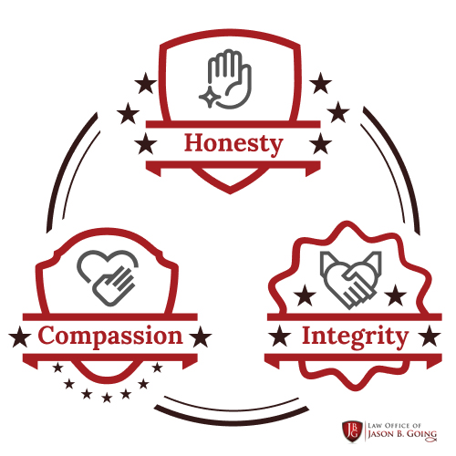 going-law-firm-Honesty-Compassion-Integrity